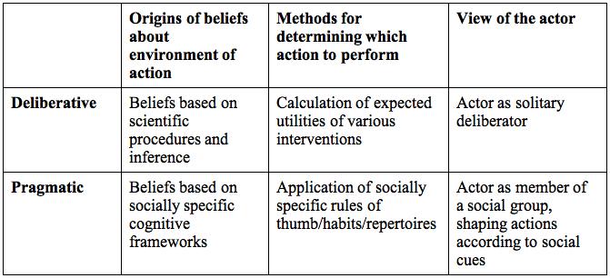Handbook of Sociological Theory : Jonathan H. Turner : 9780306465543