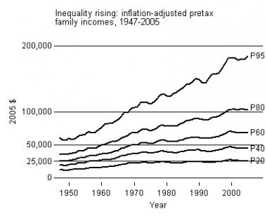 bestinequalitygraph-figure2-version1