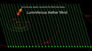 ether wind