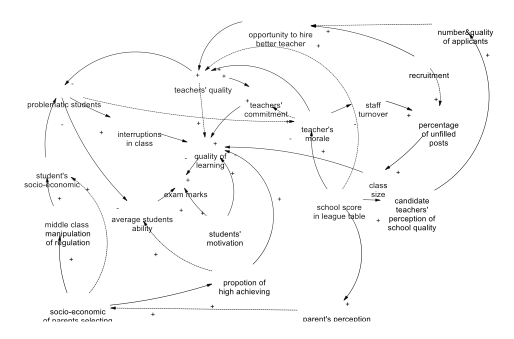 Causal diagrams and causal mechanisms understanding society here is a complex graphical representation of a process understood in terms of causal mechanisms from mcginnes and elandy unintended behavioural ccuart Image collections